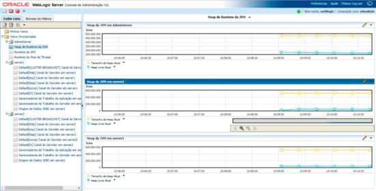 Performance-e-gerenciamento-profissional-para-suas-aplicacoes-Java-5ac22c3d295ca